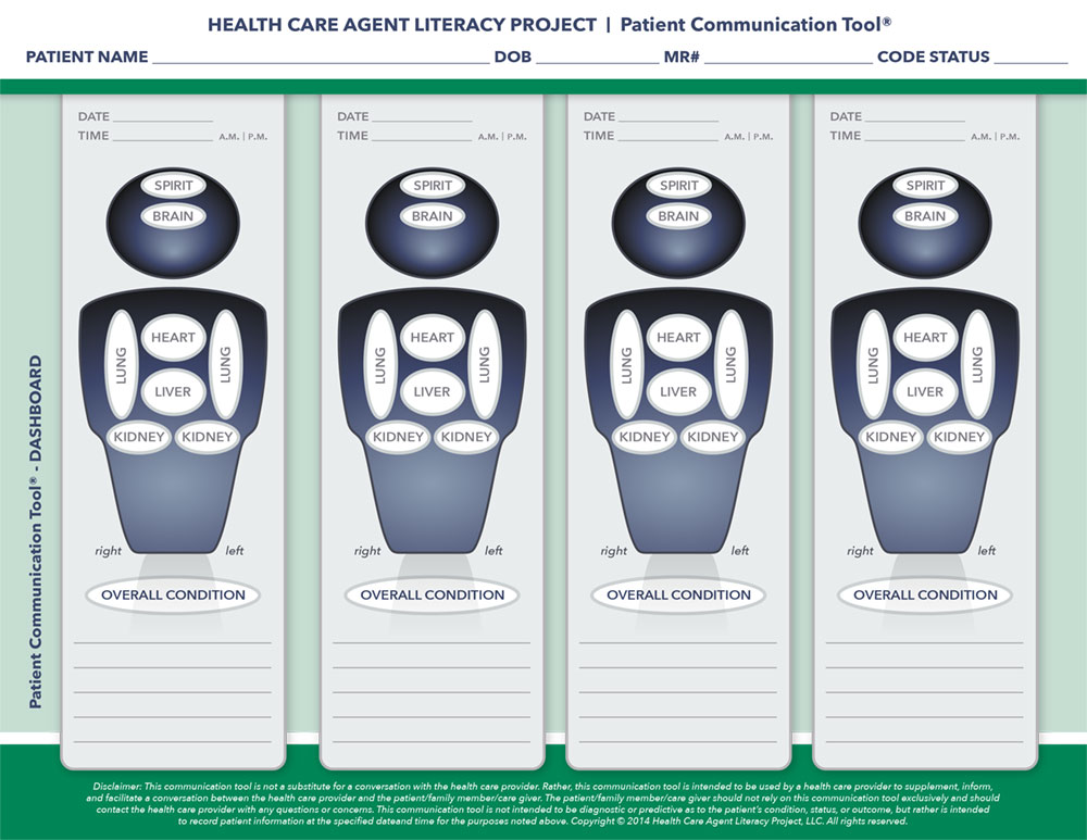 The Patient Communication Tool - Dashboard